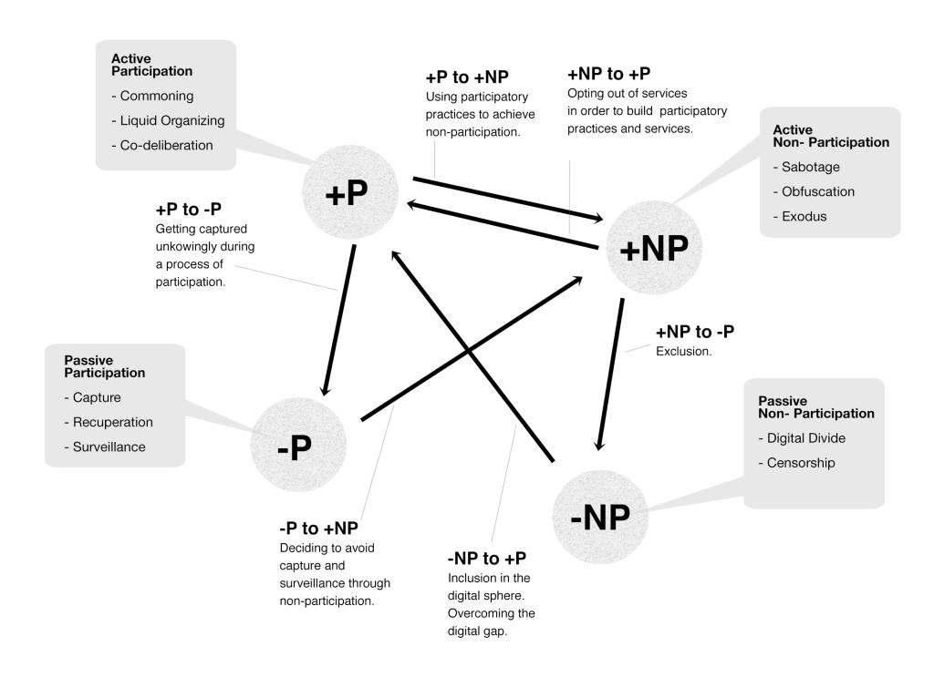 non-par_graph_06